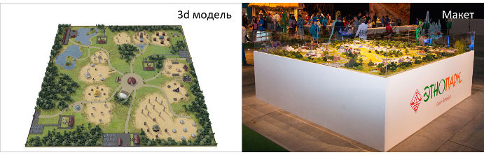Model of Ethno park for the government of St. Petersburg